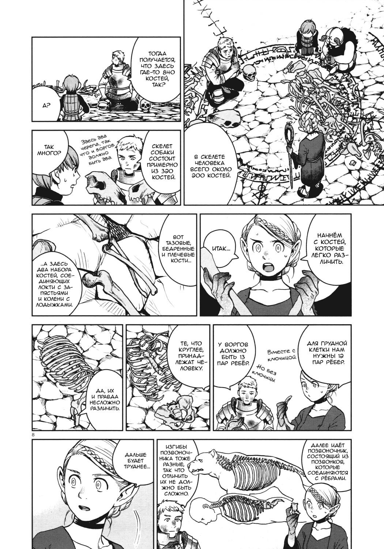 https://r2.ninemanga.com/comics/pic3/50/27634/1321995/1552233383847.jpg Page 8